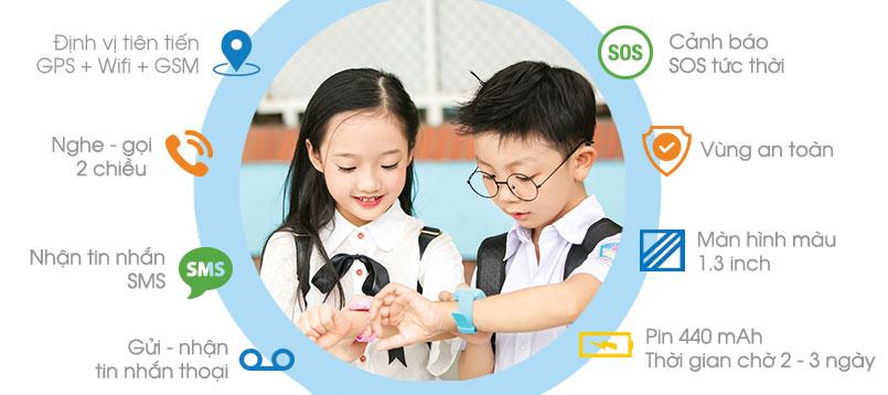 Kinh nghiệm chọn mua đồng hồ định vị trẻ em