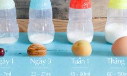 Lượng sữa cho trẻ sơ sinh chuẩn theo từng tháng tuổi 1