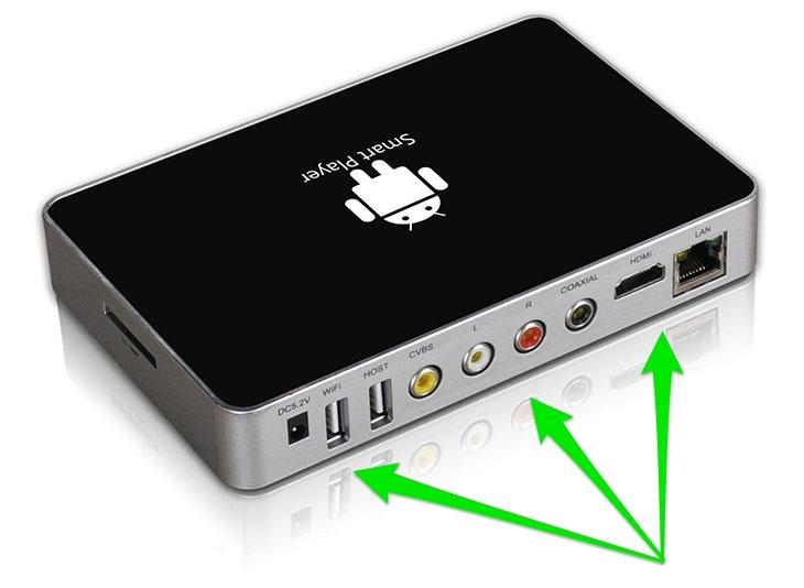 Android TV Box loại nào tốt nhất Xiaomi, FPT Play Box hay Vinabox? 4