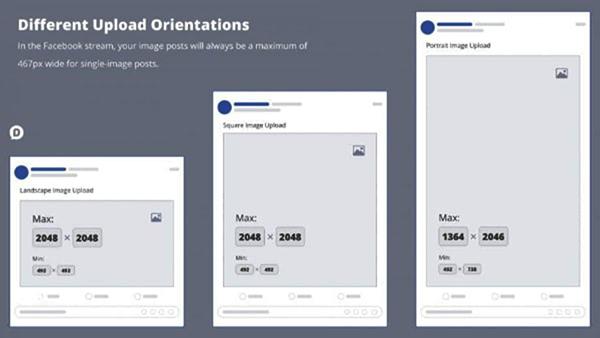 Kích thước ảnh với các kiểu ảnh trên bài post thông thường.