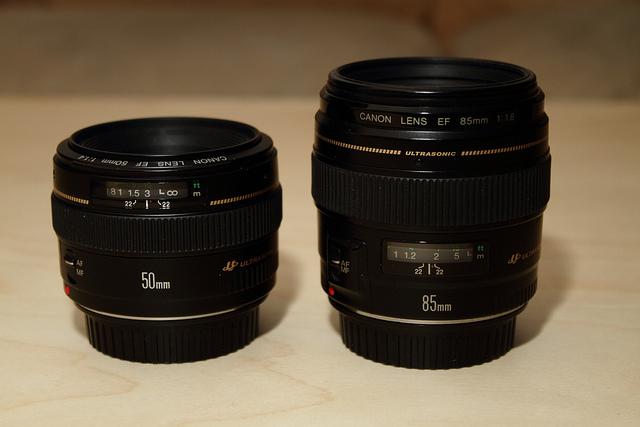 Các loại ống kính máy ảnh