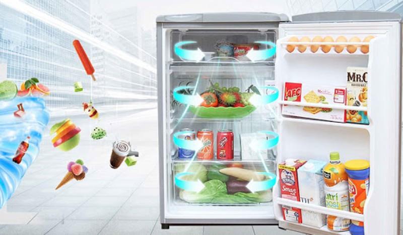 Bí quyết chọn mua tủ lạnh mini