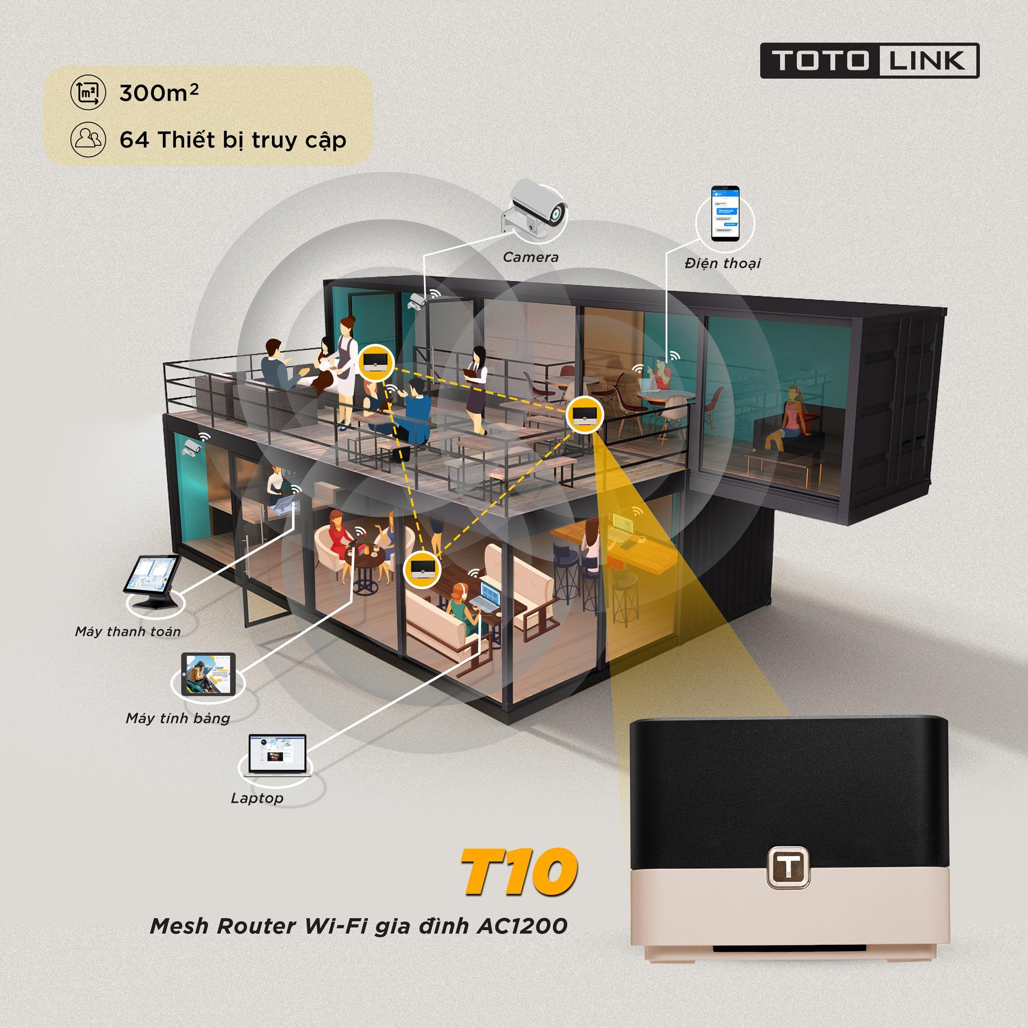 Giải pháp mesh wifi cho quán cafe diện tích rộng, khách sạn, văn phòng...