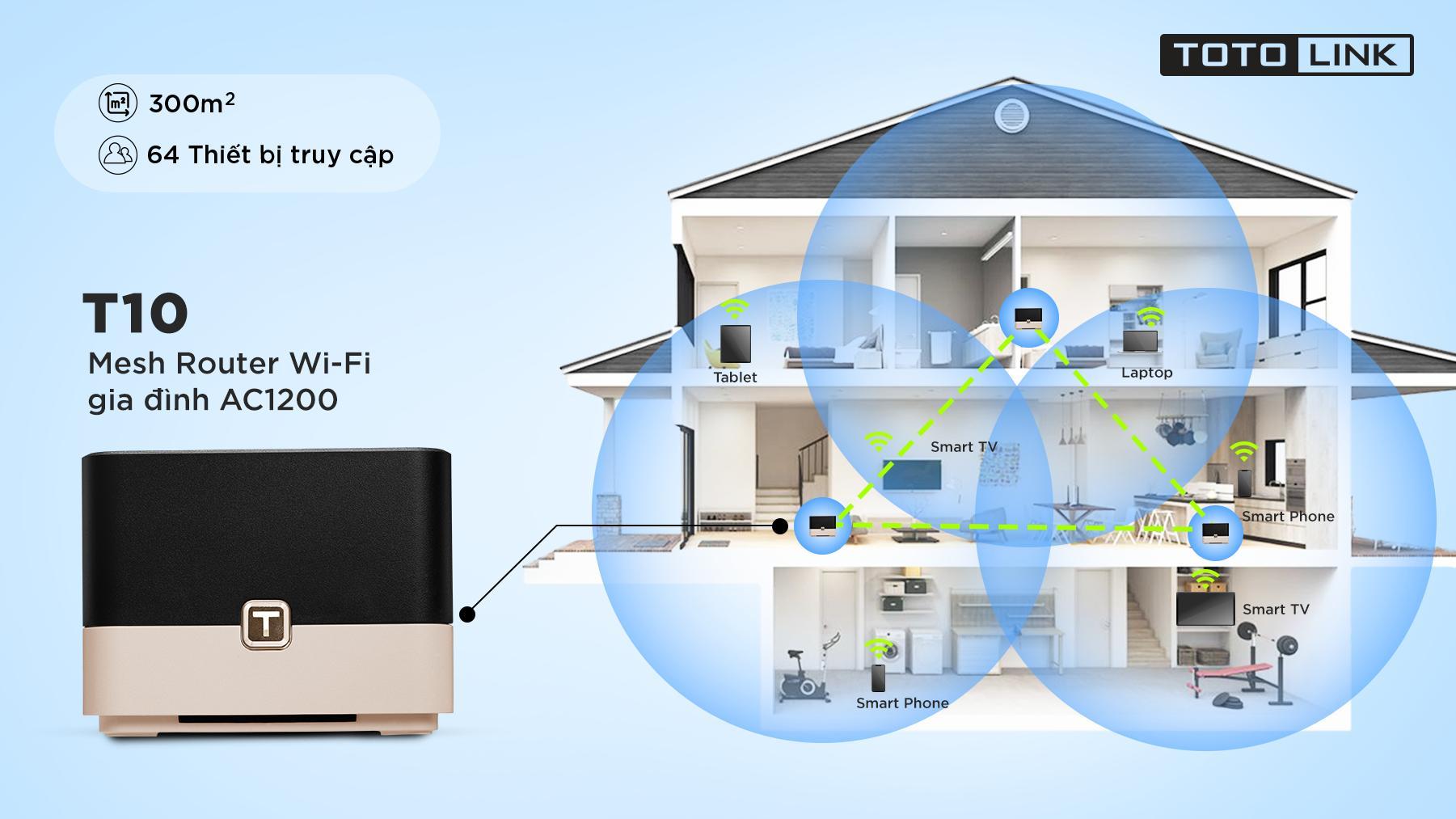 Giải pháp mesh wifi cho căn hộ nhiều tầng