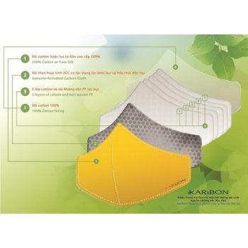 Top 5 khẩu trang lọc không khí tốt nhất để chống bụi mịn PM 2.5 và cả virus Corona 18