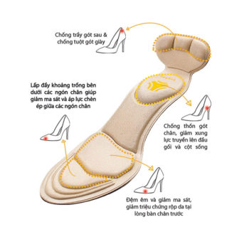 Top 5 miếng lót giày tốt nhất cho cảm giác siêu êm 2