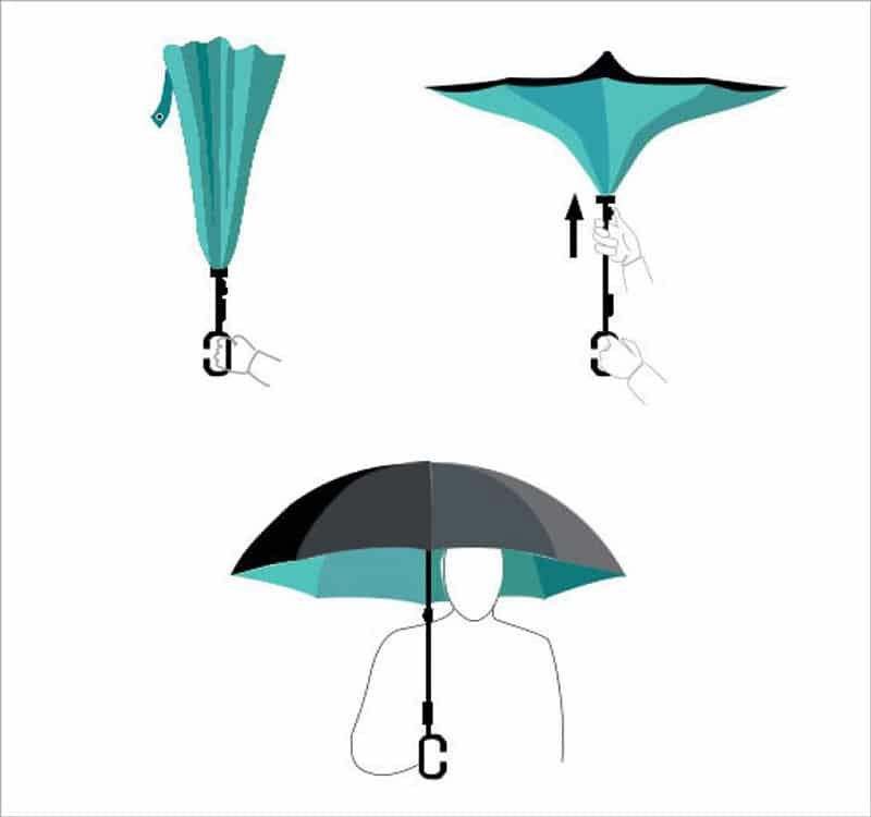 Hướng dẫn sử dụng và bảo quản ô đi mưa