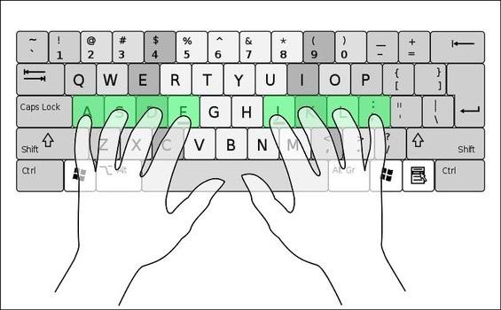 Kiểm tra tốc độ đánh máy bằng Learn 2 Type