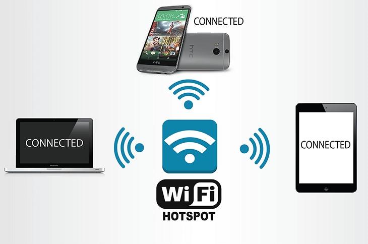 Tính năng Wifi Hotspot có rất nhiều lợi ích