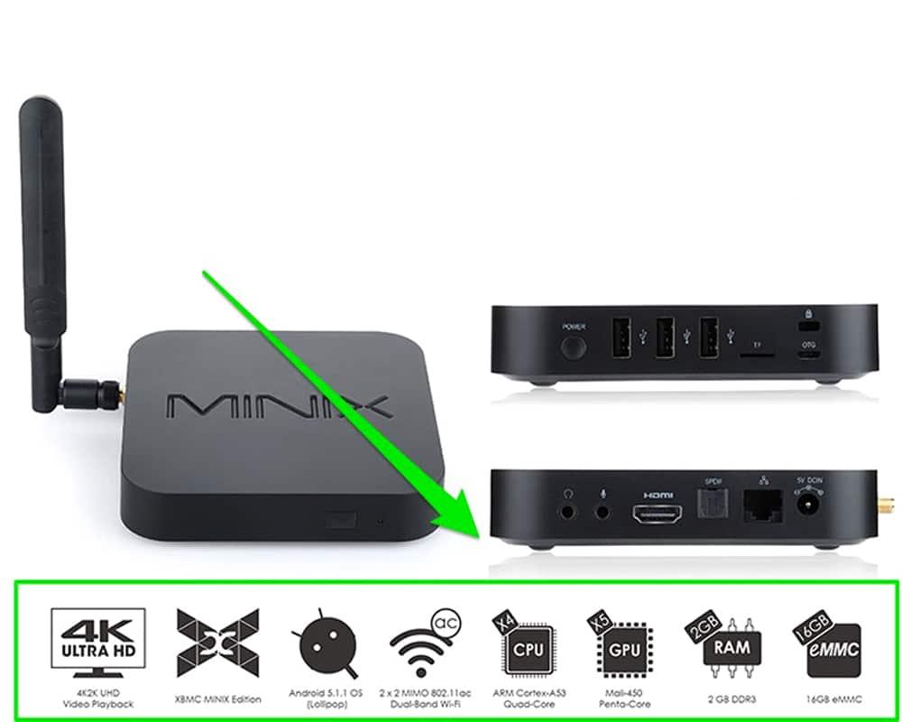Cấu hình của Android Tivi Box
