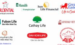 Top 6 gói bảo hiểm nhân thọ uy tín nhất 2021